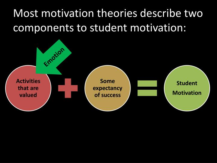 compare the use of motivation theories at center parcs essay Mockquestionscom is a source for interview preparation study and practice your interview from thousands of interview questions.