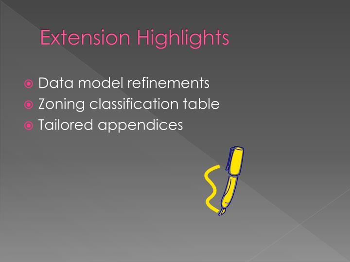 Extension highlights