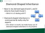 diamond shaped inheritance