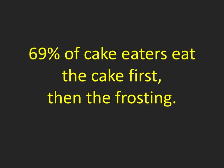 69% of cake eaters eat