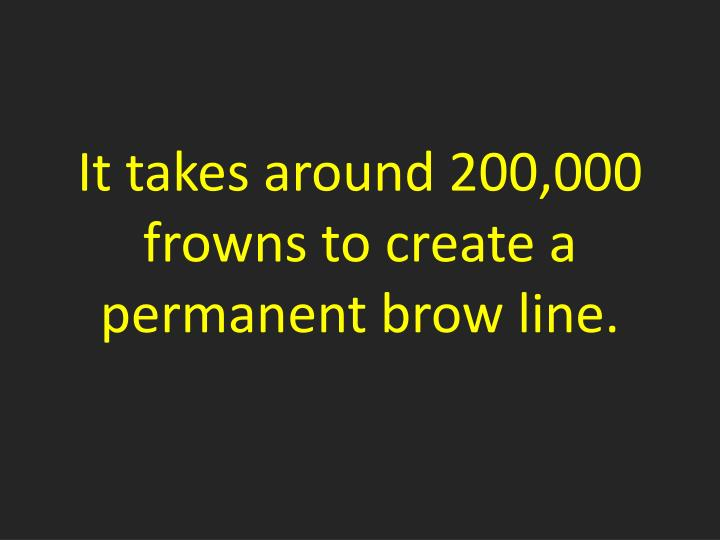 It takes around 200,000 frowns to create a permanent brow line.