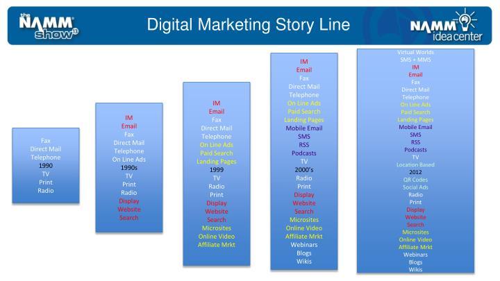 Digital Marketing Story Line