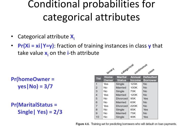 Conditional probabilities for categorical attributes