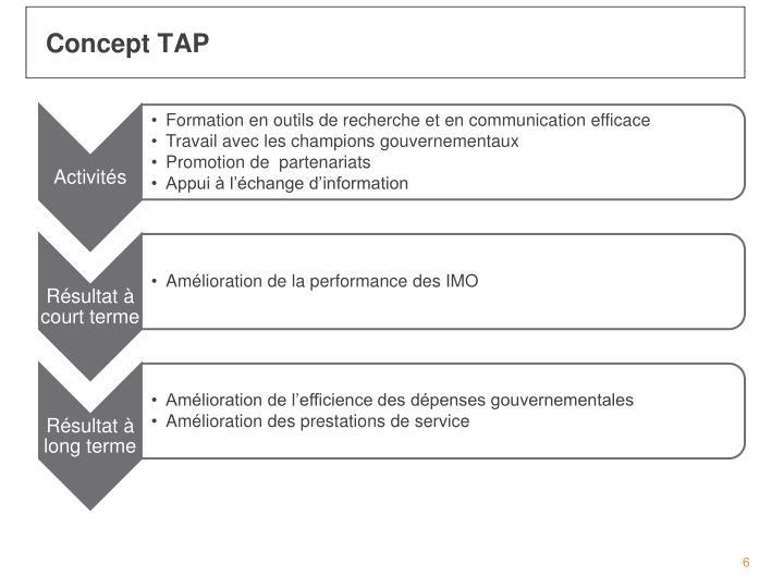 Concept TAP