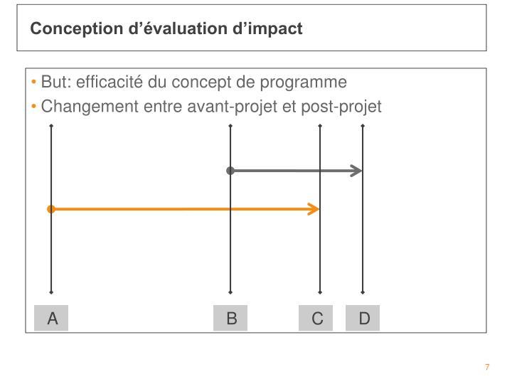 Conception d'évaluation d'impact