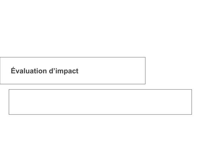 Évaluation d'impact