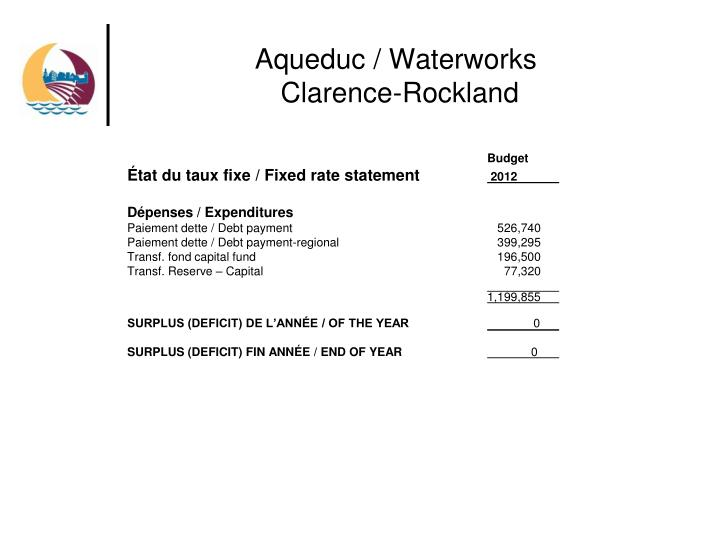 Aqueduc waterworks clarence rockland1