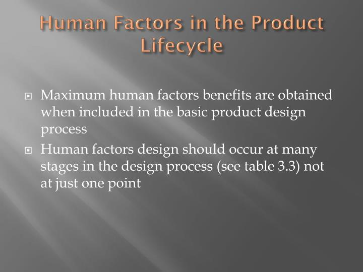 integrating human factors into a production design processes The us consumer product safety commission (cpsc) staff and health canada's consumer product safety directorate (health canada) have developed the draft guidance document, guidance on the application of human factors to consumer products, to help consumer product manufacturers integrate human factors principles into the product.
