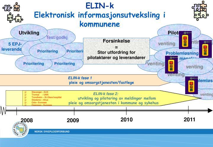 ELIN-k