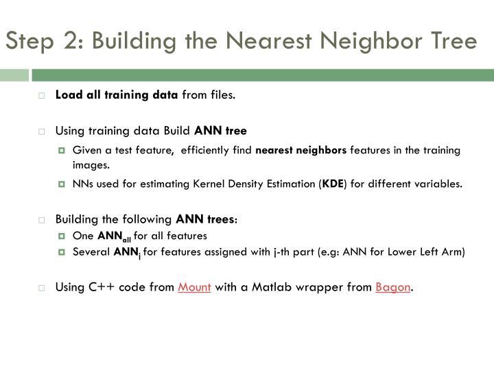 Step 2: Building the Nearest Neighbor Tree