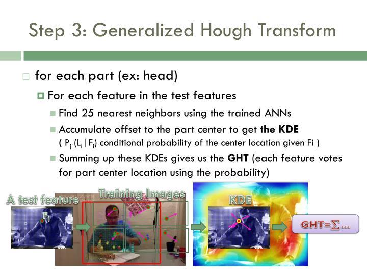 Step 3: Generalized Hough Transform