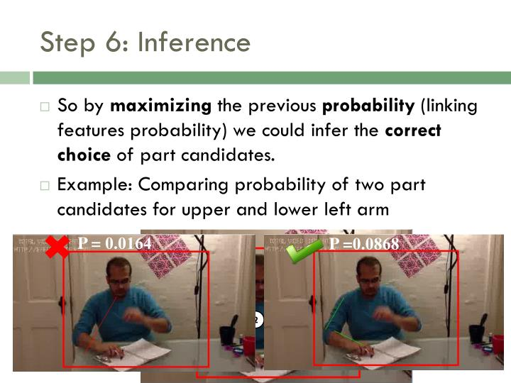 Step 6: Inference