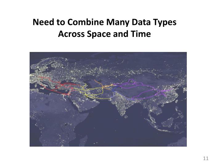 Need to Combine Many Data Types