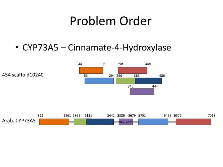 Problem Order