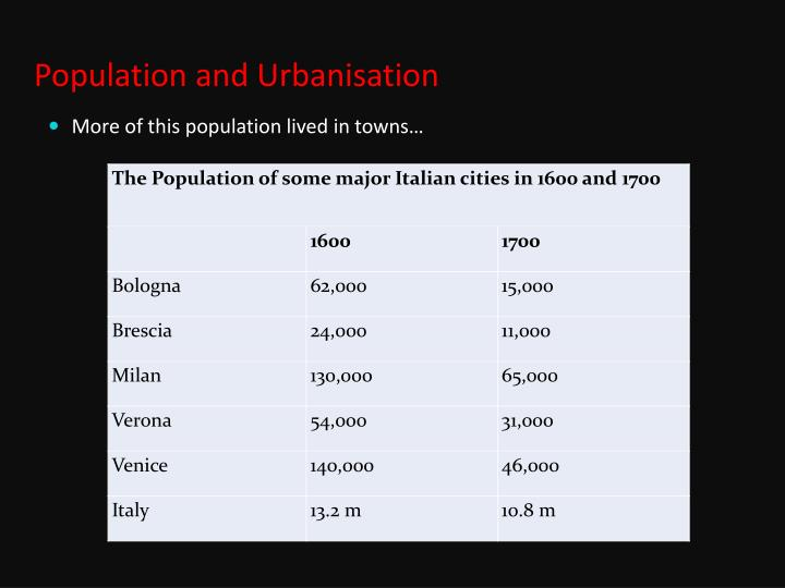 Population and Urbanisation