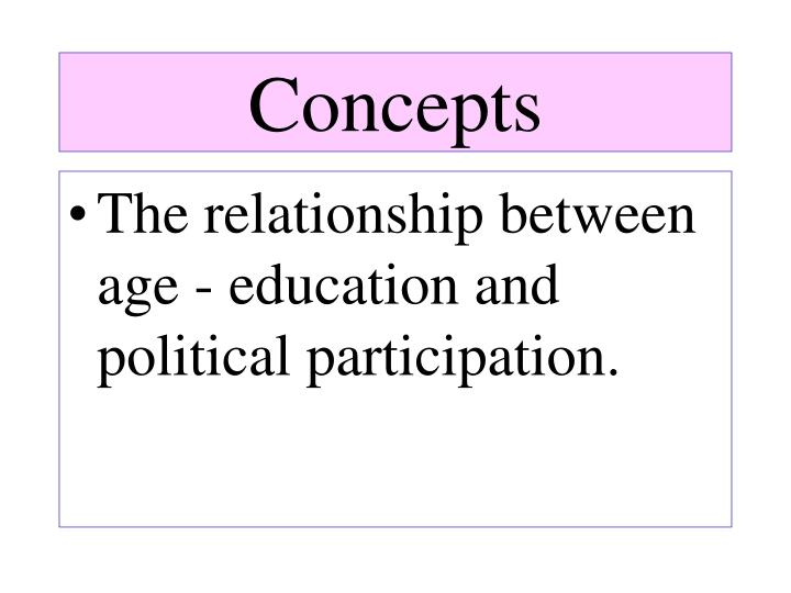 political participation essay Political participation in liberal democracy essay political participation in liberal democracy people participate in politics to influence policy decision for beter life or beter future by voting, interest groups, labor unions, associations and party membership.