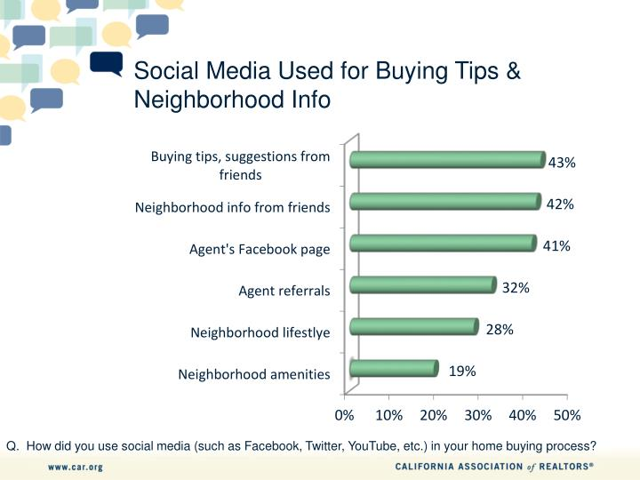 social media used for buying tips neighborhood info n.