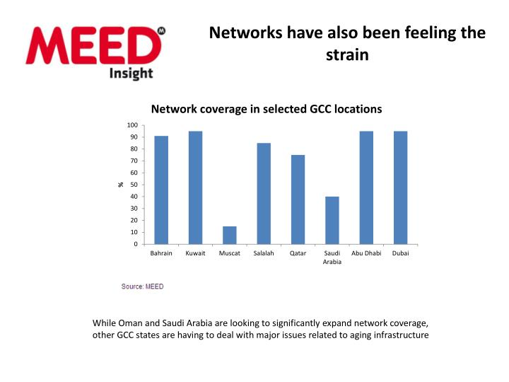 Networks have also been feeling the strain
