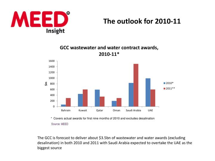 The outlook for 2010-11