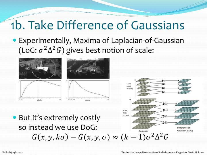 1b. Take Difference of Gaussians