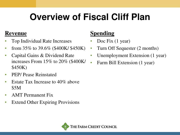 overview of fiscal cliff plan n.