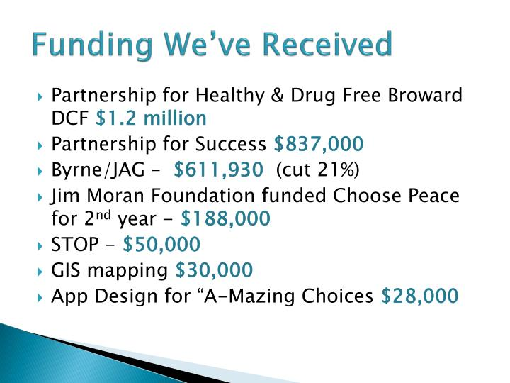 Funding We've Received