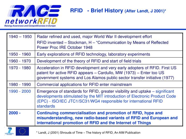 RFID   - Brief History