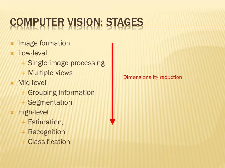 Computer vision stages