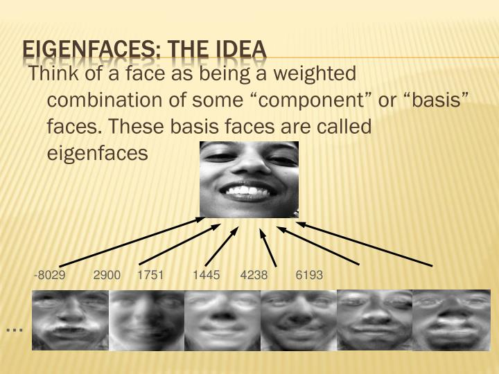 Eigenfaces: the idea