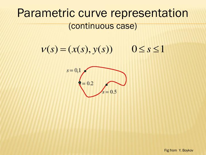 Parametric curve representation