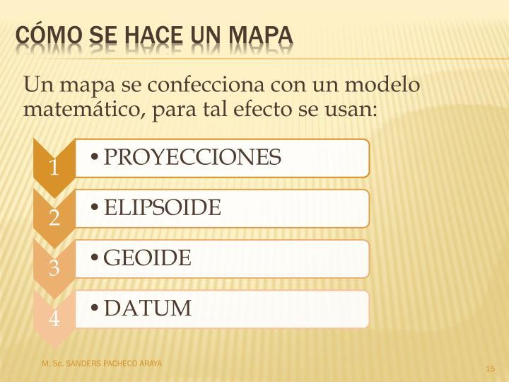 Un mapa se confecciona con un modelo matemático, para tal efecto se usan: