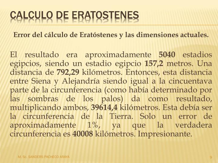 Error del cálculo de Eratóstenes y las dimensiones actuales.