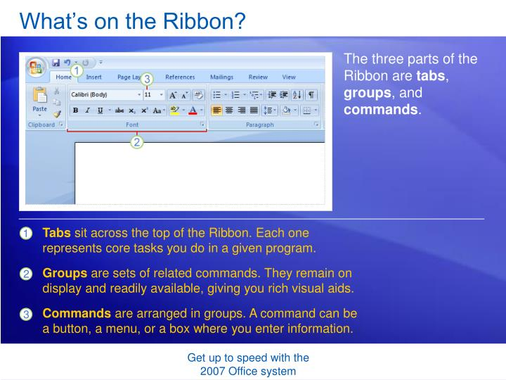 What s on the ribbon