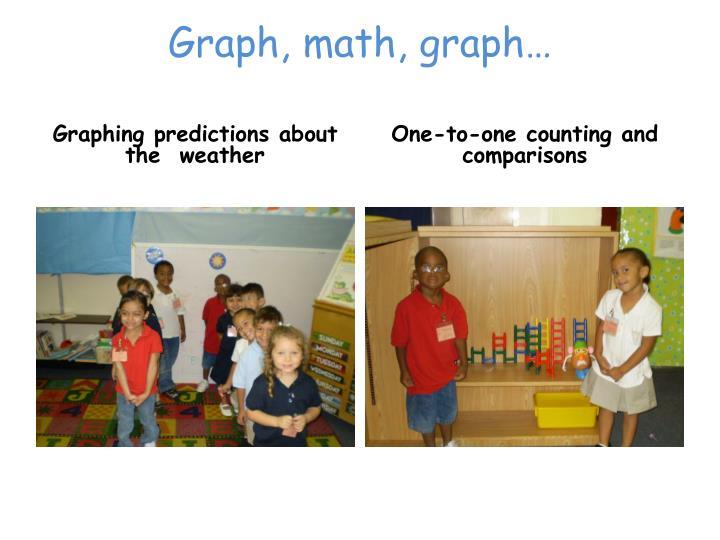 Graph math graph