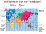wo befinden sich die teleskope
