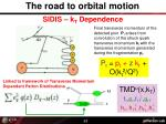 the road to orbital motion