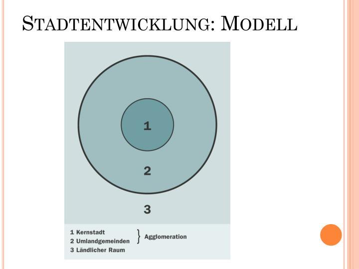 Stadtentwicklung modell