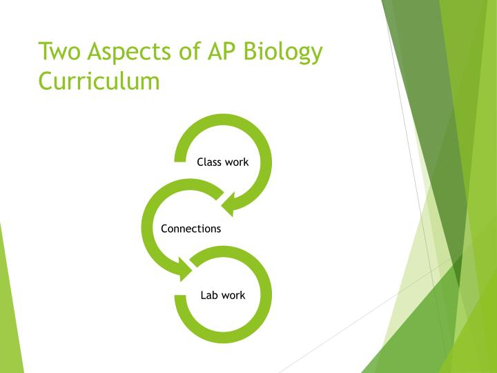 Two Aspects of AP Biology Curriculum