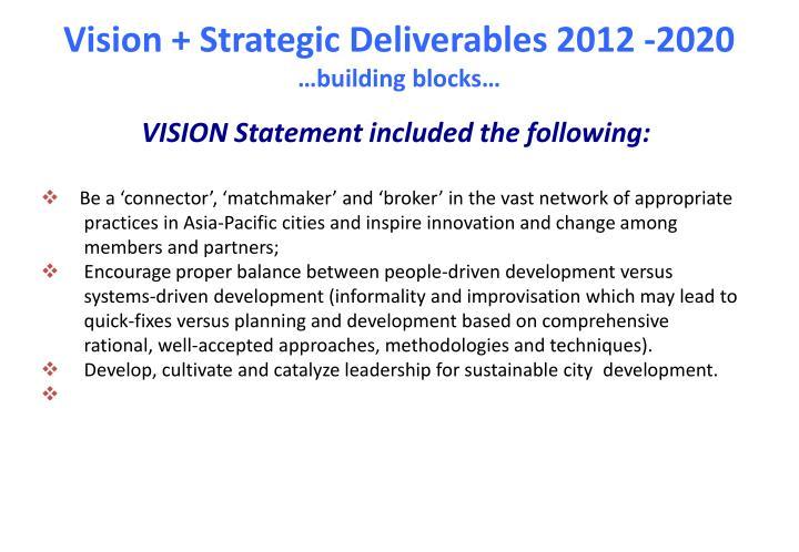 Vision +