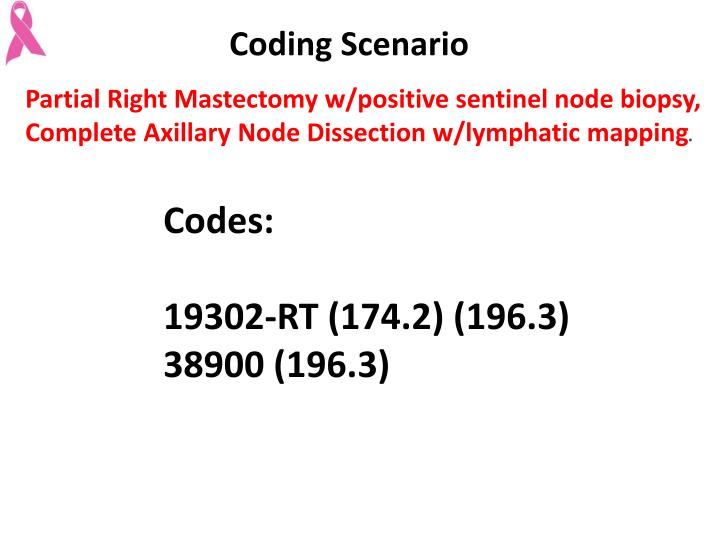 coding scenarios A&p focus: neoplasms lesson 4: icd-10-cm neoplasm coding coding scenario: cervical intraepithelial neoplasia iii coding scenario: a 65-year-old female was admitted.