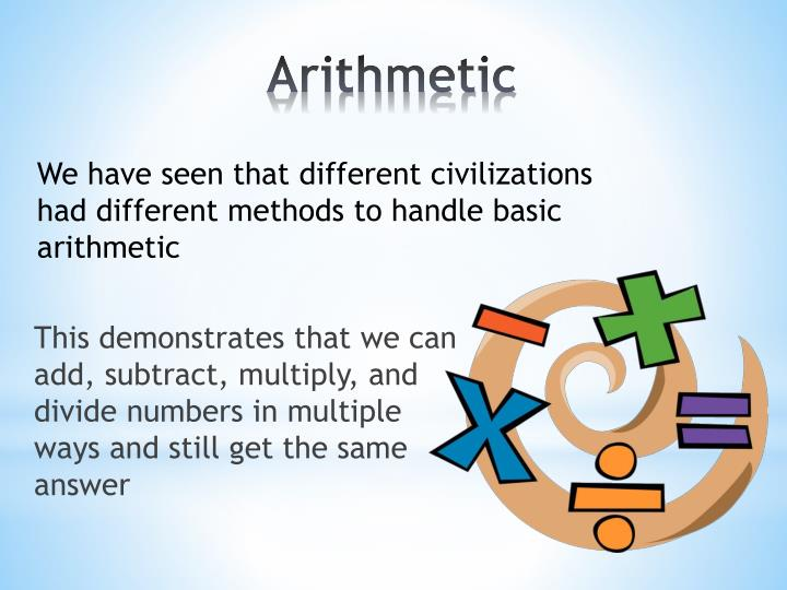 This demonstrates that we can add, subtract, multiply, and divide numbers in multiple ways and still get the same answer
