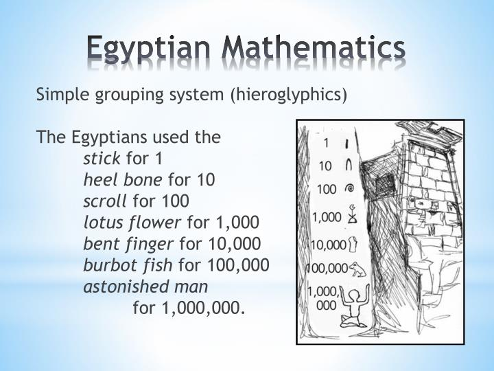 Simple grouping system (hieroglyphics)