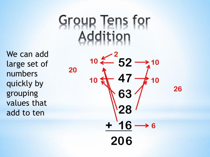 We can add large set of numbers quickly by grouping values that add to ten