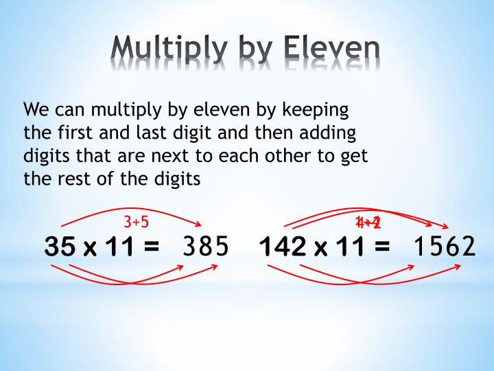 We can multiply by eleven by keeping the first and last digit and then adding digits that are next to each