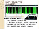 forth graph type microbreak