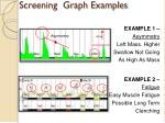 screening graph examples