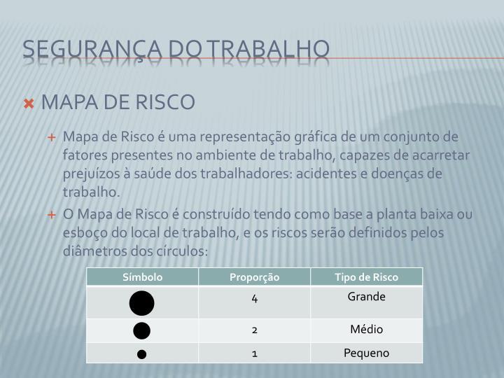 MAPA DE RISCO