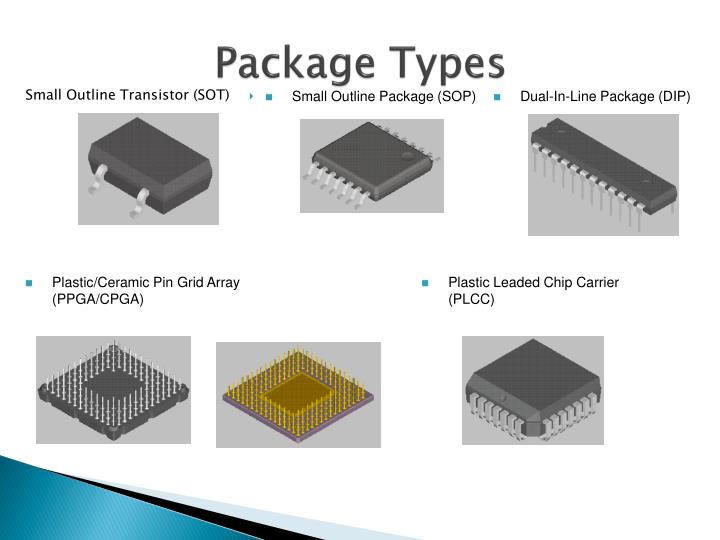 Package Types