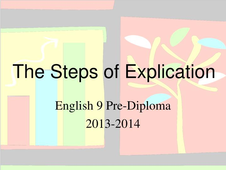 the steps of explication n.