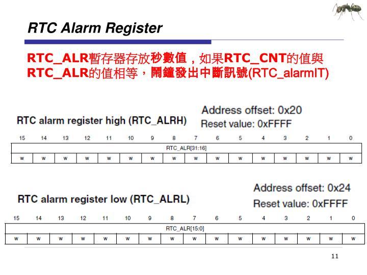 RTC Alarm Register
